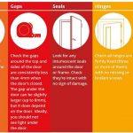 Fire Door Checks